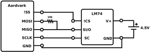 Configure SPI Host Adapter for a Half-Duplex 3-wire SPI Slave Device
