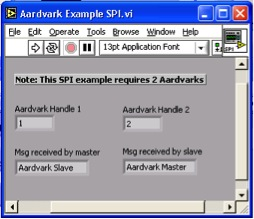 Aardvark LabVIEW Example Driver: Aardvark LabVIEW SPI Driver