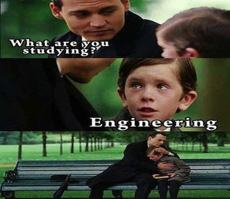 Total Phase Sympathy for Engineering Student