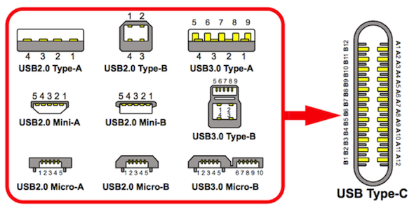 USB-cable-comparisons