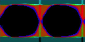 An image of an eye diagram from an advanced cable tester
