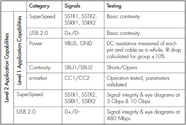 cable tester specifications