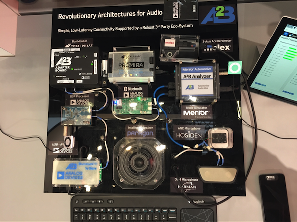 Analog Devices display of A2B Bus Monitor and Promira Serial Platform at Electronica 2018