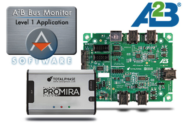 A2B Bus Monitor package