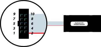 Aardvark I2C/SPI Host Adapter User Manual – Total Phase