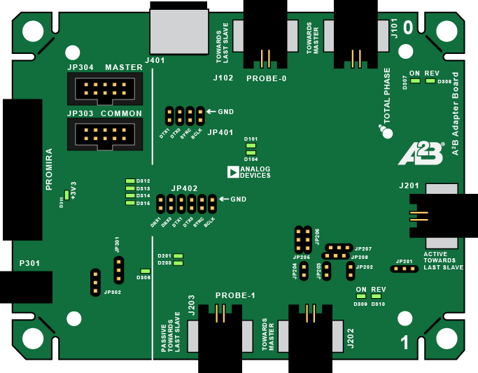A2B Adapter Board