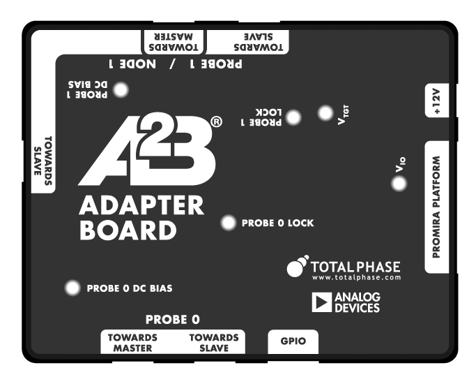 A2B Adapter Board Enclosure
