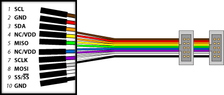 Color-coded diagram of pin leads