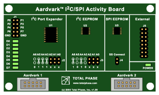 Activity Board Schematic