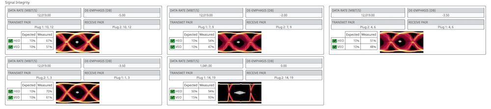 HDMI to HDMI Signal Integrity