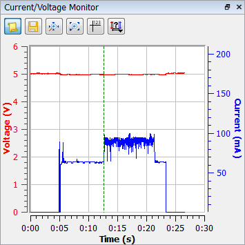 Current Voltage Monitor