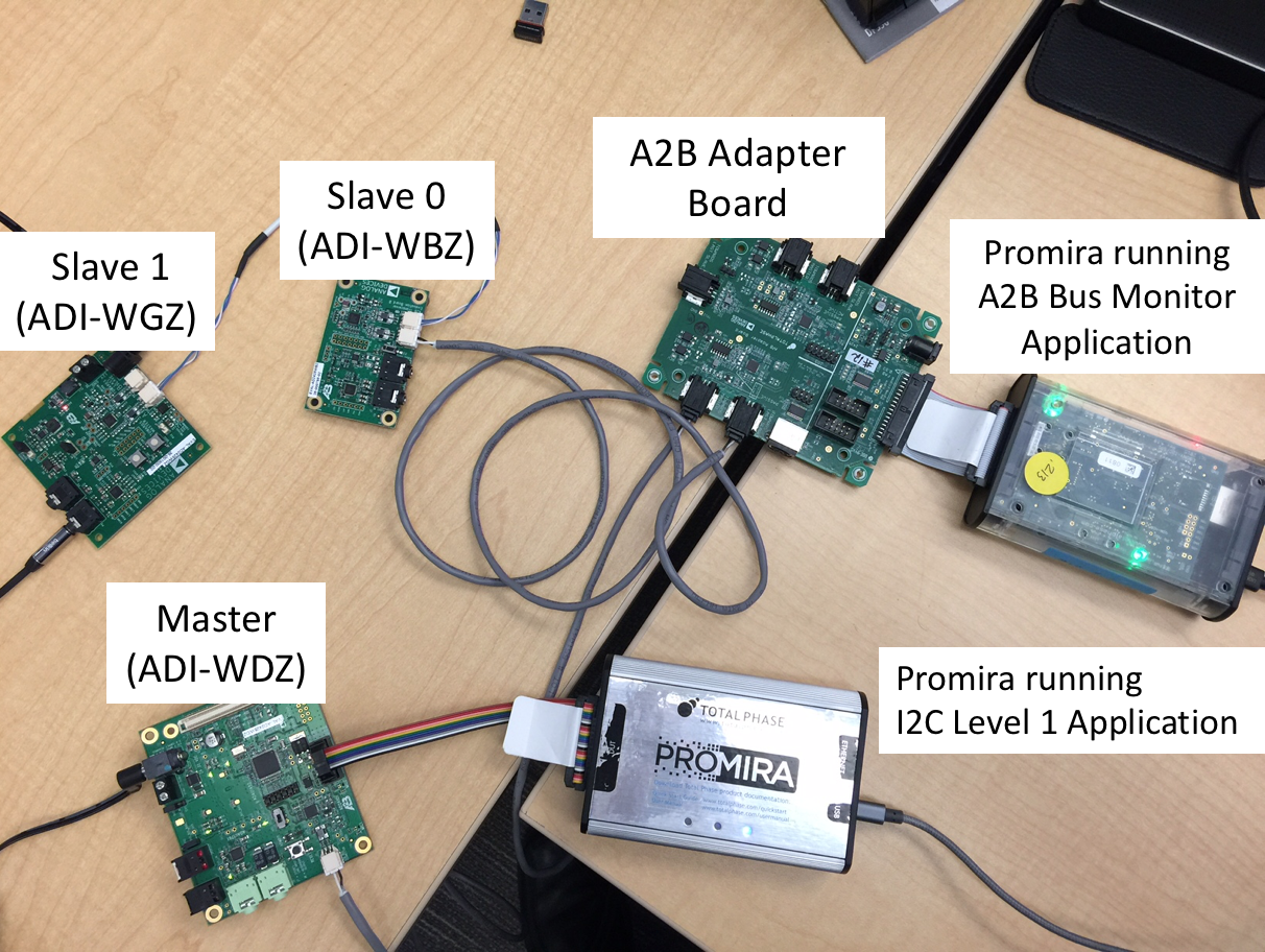 Using Total Phase I2C Tools with the A2B Bus Monitor for