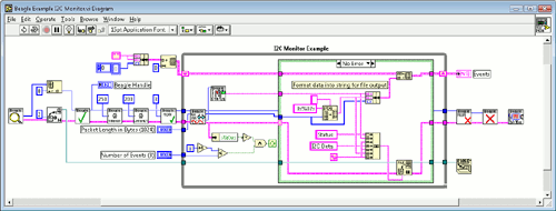 Beagle LabVIEW Driver - Total Phase
