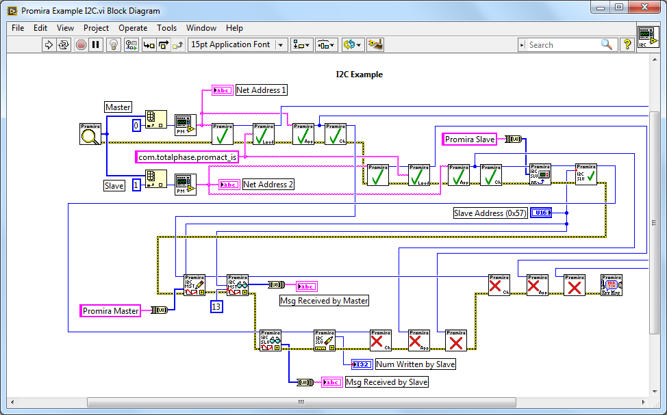 Promira LabVIEW Driver - Total Phase