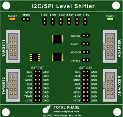 Level Shifter Board Schematic