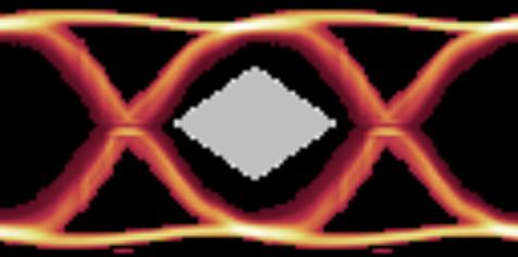 Passing eye diagram