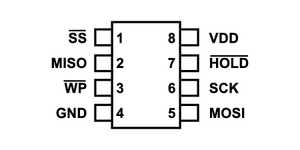 Supported SOIC-8 Pinout